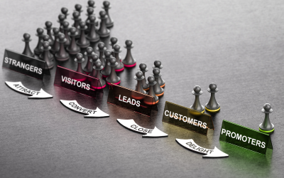 Why Sales Funnel is Critical to Your Success in Affiliate Marketing